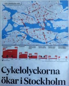 Cyklar är uppenbart farliga föremål och de bör således förbjudas, speciellt på allmän plats, som redovisas här.