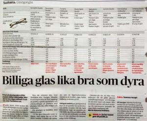SP i Borås är ansvariga för testet. Men någon på DN borde gjort en språklig justering.